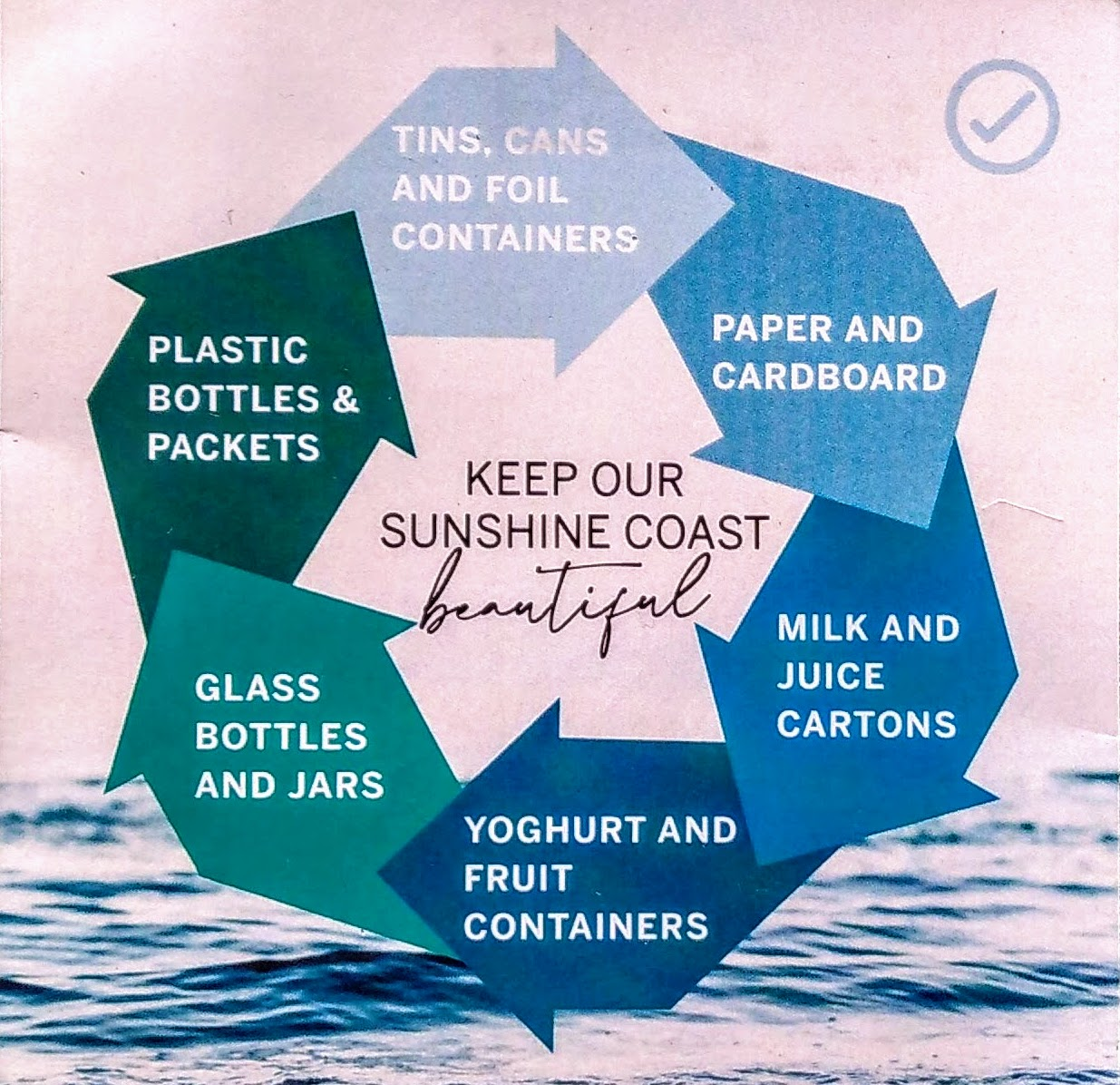 recycle sunshine coast diagram